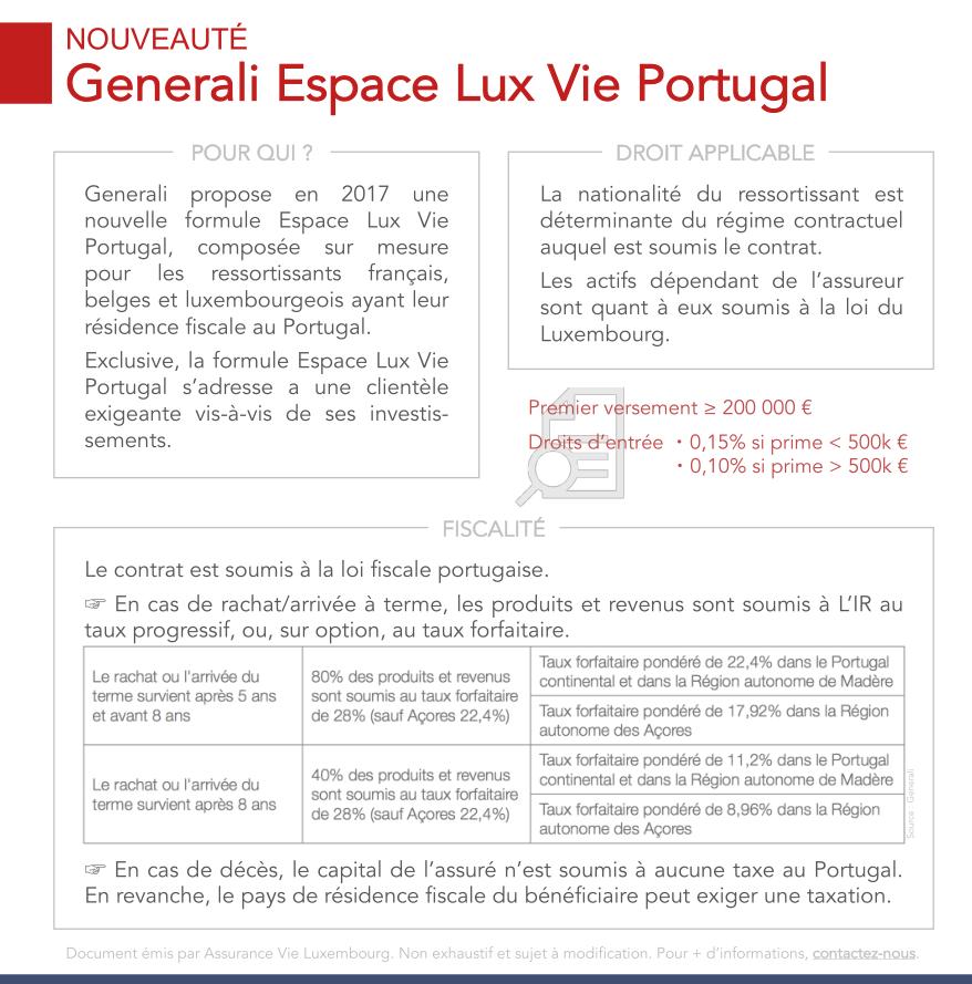 Nouvelle offre de placement Generali Luxembourg pour résident au Portugal